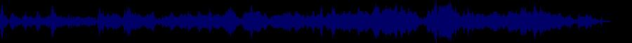 waveform of track #41038
