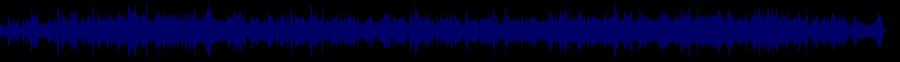 waveform of track #41045