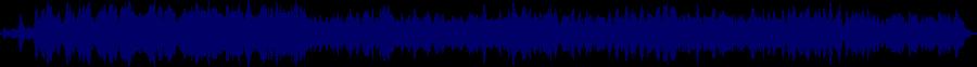 waveform of track #41061