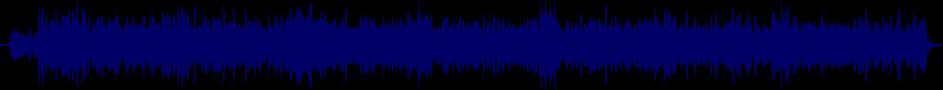 waveform of track #41069