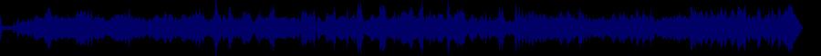 waveform of track #41097