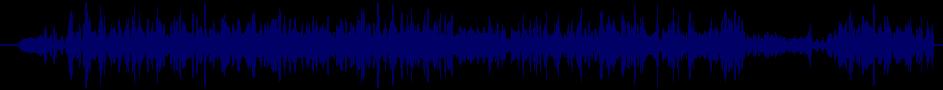 waveform of track #41107