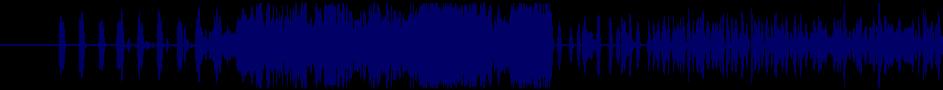 waveform of track #41128