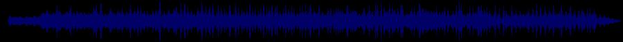 waveform of track #41153