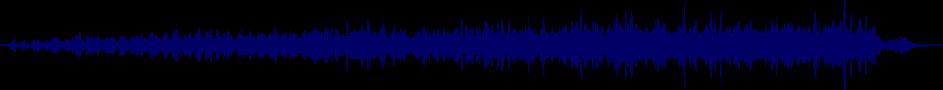 waveform of track #41158