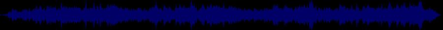 waveform of track #41183