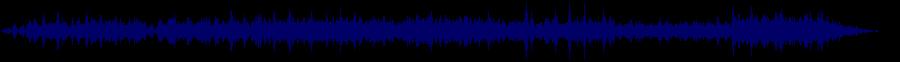 waveform of track #41203