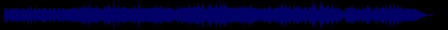 waveform of track #41208