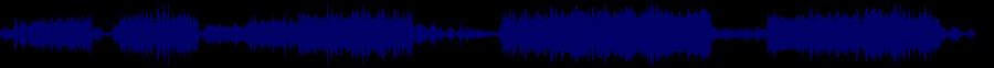 waveform of track #41231