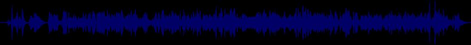 waveform of track #41233