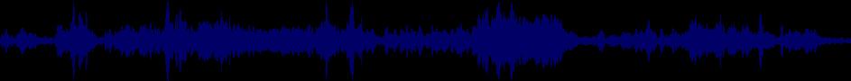 waveform of track #41242