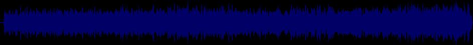 waveform of track #41247