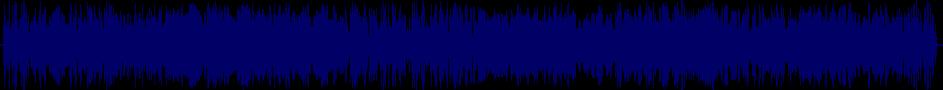 waveform of track #41251