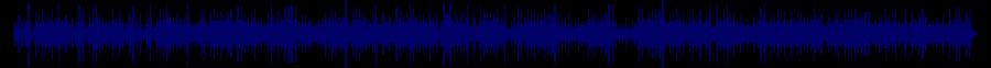 waveform of track #41266
