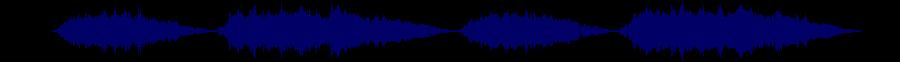 waveform of track #41273