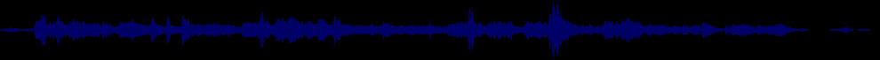 waveform of track #41304