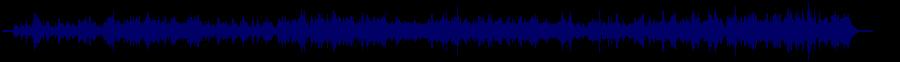 waveform of track #41328