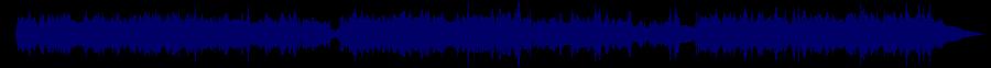 waveform of track #41338