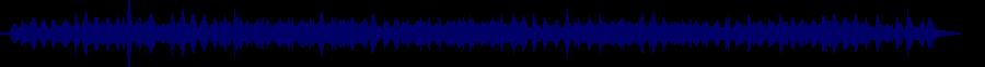 waveform of track #41382