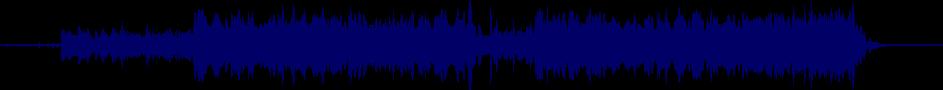 waveform of track #41415