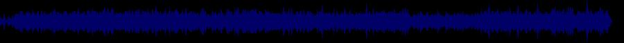 waveform of track #41523