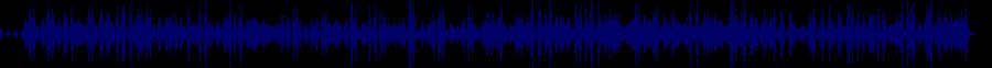 waveform of track #41568