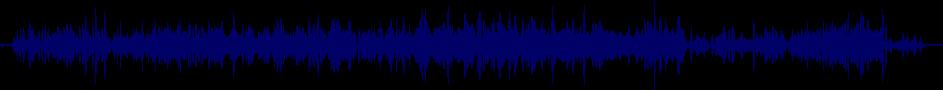 waveform of track #41577