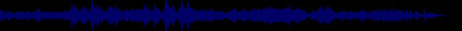 waveform of track #41640
