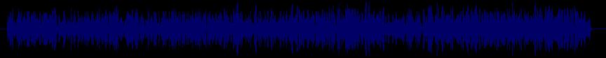waveform of track #41646