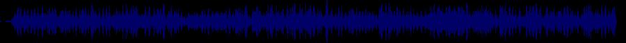waveform of track #41676