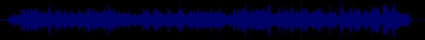 waveform of track #41695