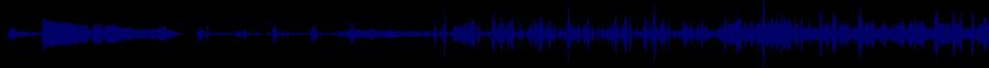 waveform of track #41750