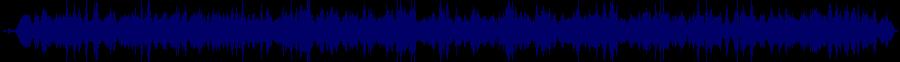 waveform of track #41781