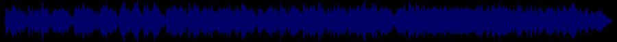 waveform of track #41787