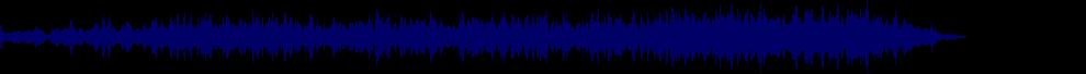 waveform of track #41793
