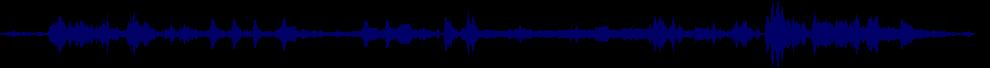 waveform of track #41823
