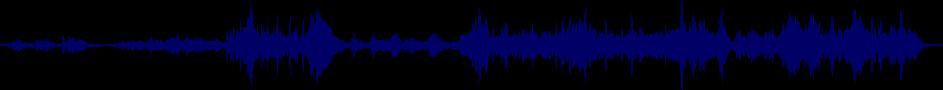 waveform of track #41828