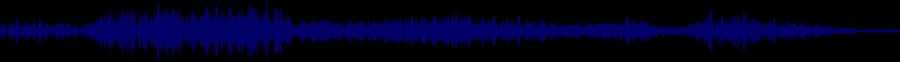 waveform of track #41829