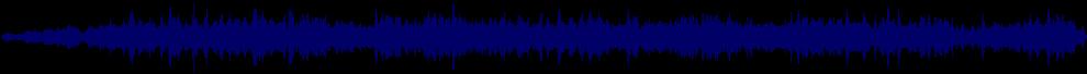 waveform of track #41872