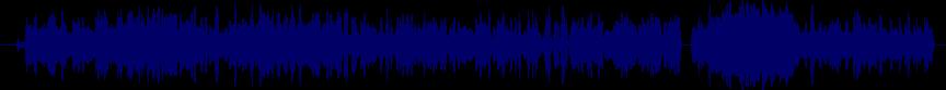waveform of track #41883