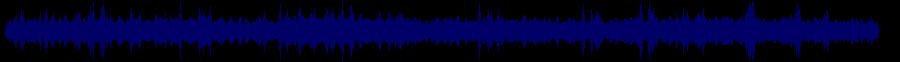 waveform of track #41896