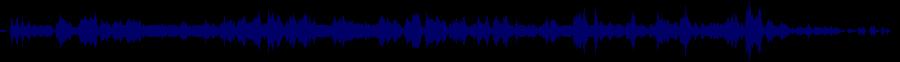 waveform of track #42025