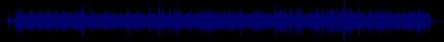 waveform of track #42030