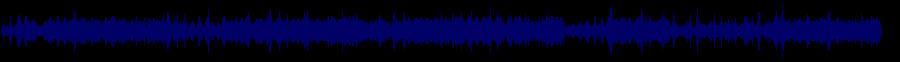 waveform of track #42050