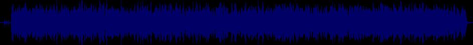 waveform of track #42054
