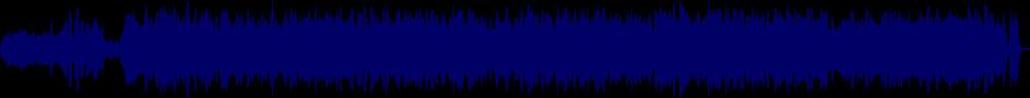 waveform of track #42063