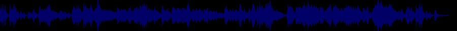 waveform of track #42079