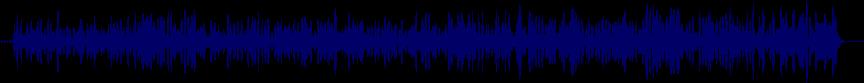 waveform of track #42095