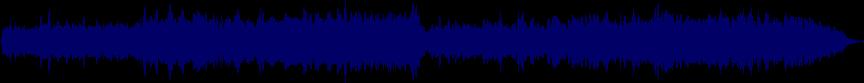 waveform of track #42113