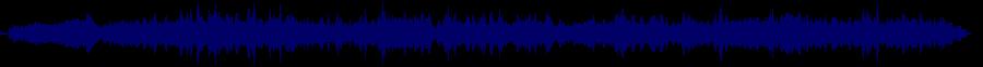waveform of track #42128